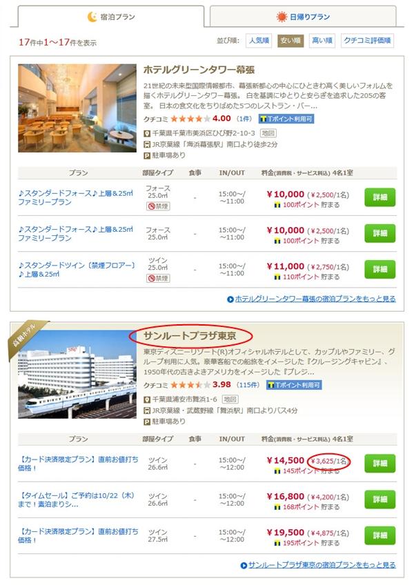 ディズニー周辺ホテル・激安ホテル