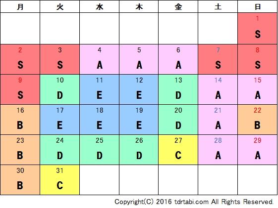 2017年1月混雑予想カレンダー・ディズニーランド